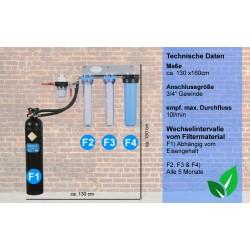 PuroFe Wasserfilter: Reinigung → Enthärtung → Entgiftung → Entkeimung8854556